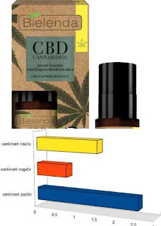 Ser Booster Hidratant si Detoxifiant cu Canabidiol CBD din Seminte de Canepa pareri forumuri