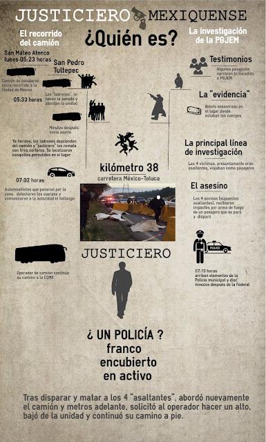 Justicia Estado de México