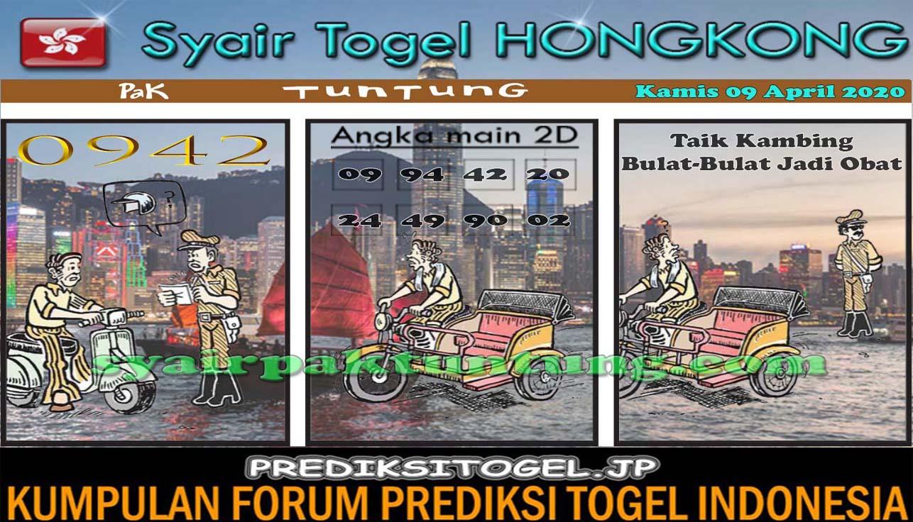 Prediksi HK Malam Ini Kamis 09 April 2020 - Prediksi HK Pak Tuntung
