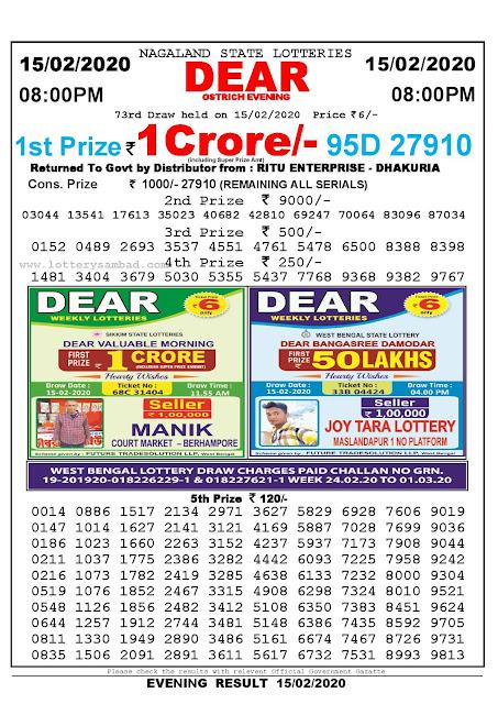 Nagaland State 15-02-2020  Lottery Sambad Result 800 PM