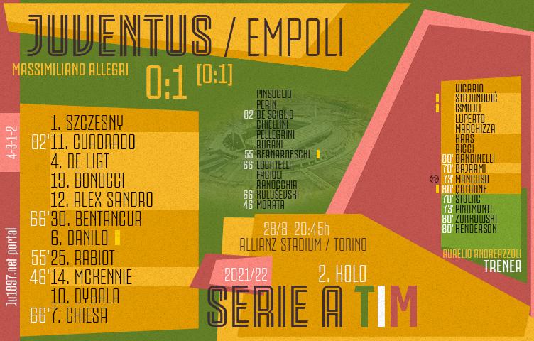 Serie A 2021/22 / 2. kolo / Juventus - Empoli 0:1 (0:1)