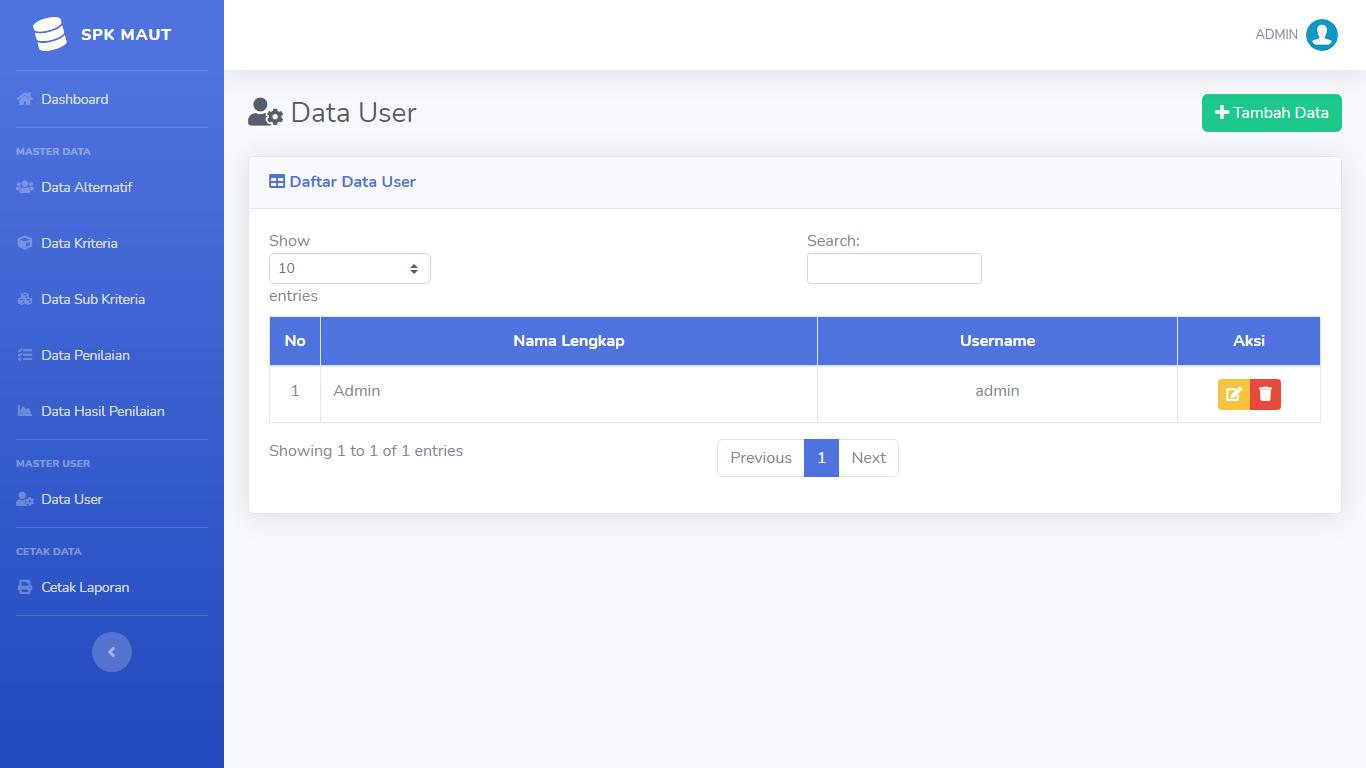 Aplikasi Sistem Pendukung Keputusan Seleksi Penentuan Penerima Bantuan Menggunakan Metode MAUT - SourceCodeKu.com
