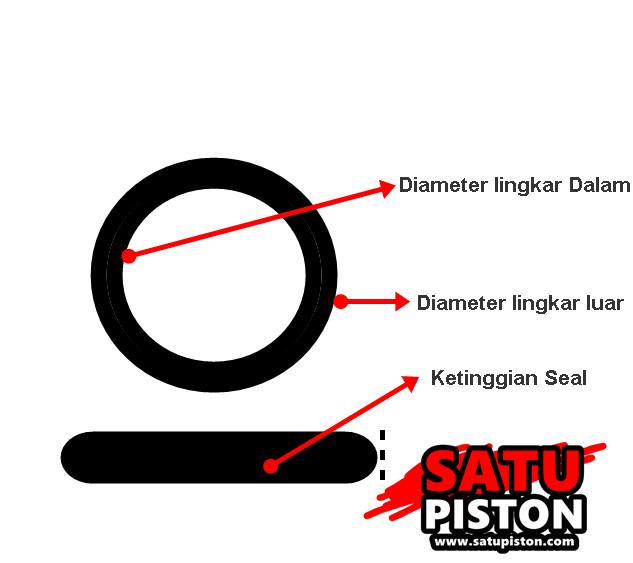 Ukuran Seal Shock Depan Semua Motor