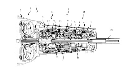 MECHANISM: Automatic Transmission Of Gears