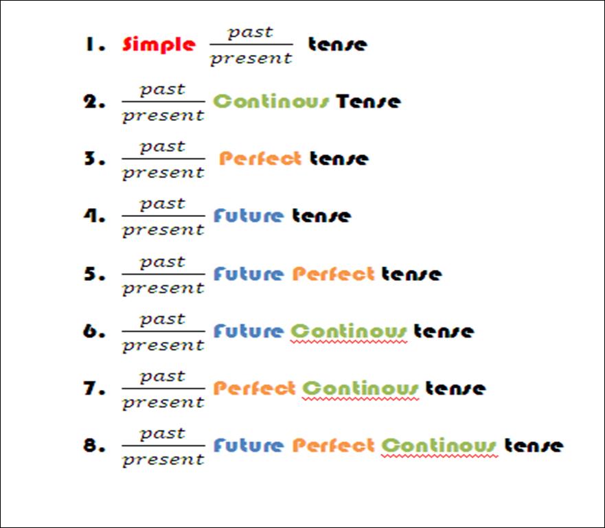 contoh soal essay recount text beserta jawabannya