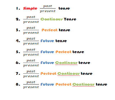 Contoh Soal Essay Descriptive Text Smp Kelas 7 Longislandyoga Com