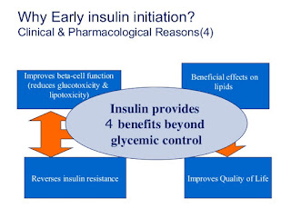 insulin initiation