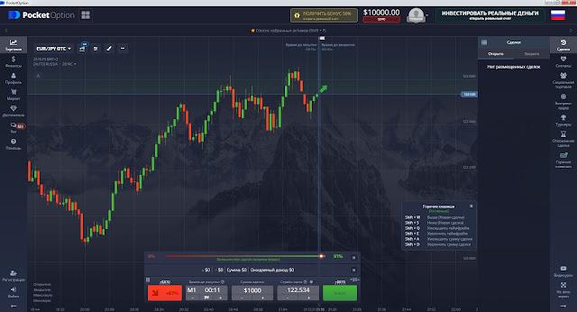 Pocket Option торговая платформа