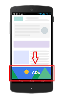 Turn  on both Anchor and Vignette page level Ads