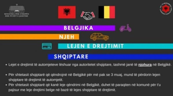 Belgium recognises officially the Albanian driving licences