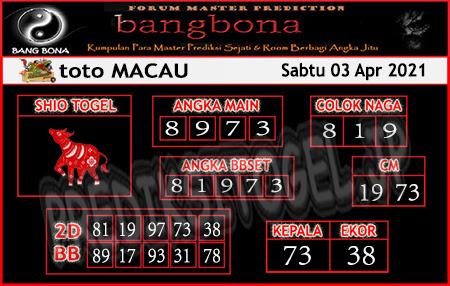 Prediksi Bangbona Toto Macau Sabtu 03 April 2021