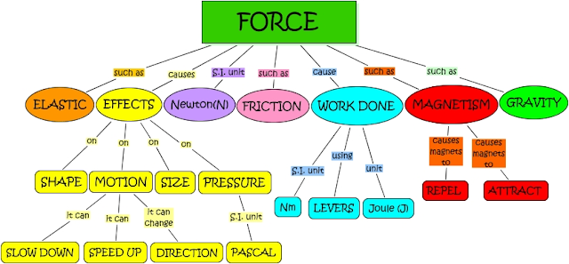 CBSE PHYSICS  Fore Fic...