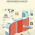 infographics : รูปแบบหรือประเภท (.) บทนำ