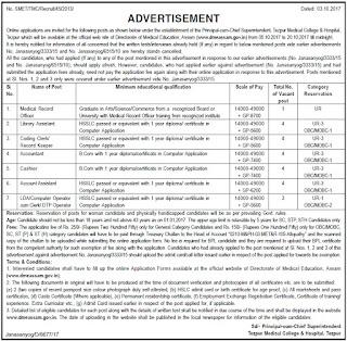 Tezpur AssamQ TMC Recruitment