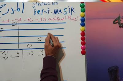 اول درس لتعلم العزف على آلة العود ( المدرج الموسيقي)