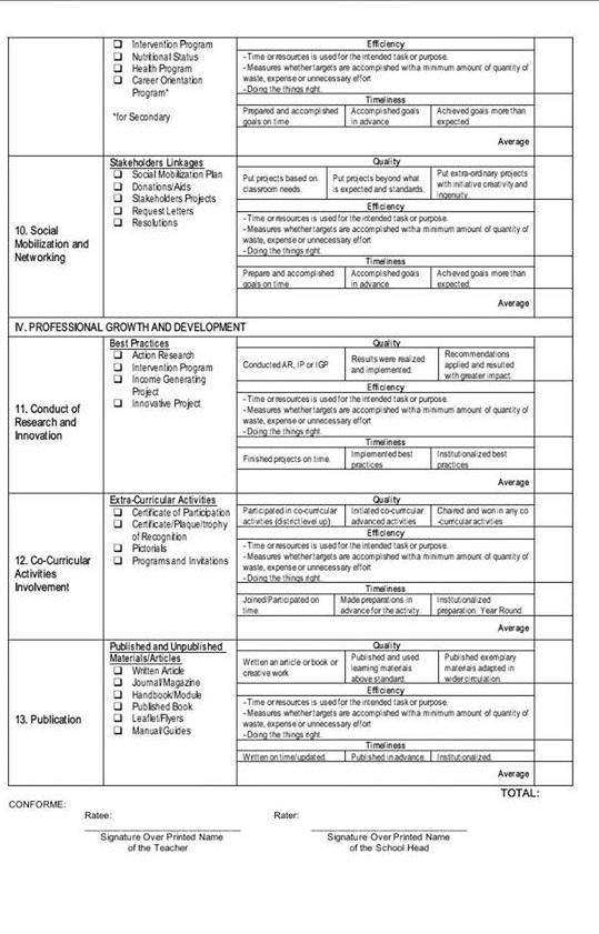 Deped Tambayan - Resume Examples | Resume Template