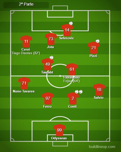 Académica vs Benfica - Jogo de preparação 2019/20