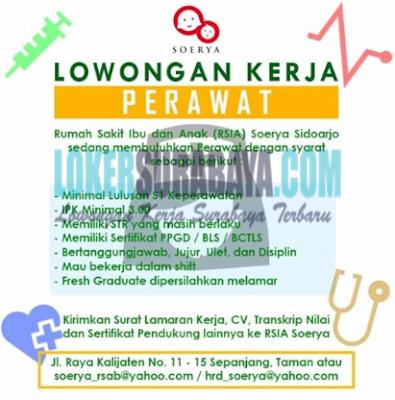 Loker Terbaru Surabaya Januari 2020 Perawat