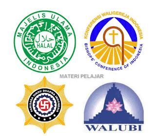 Pengertian Lembaga Agama, Fungsi, Contoh Dan Unsur-Unsurnya