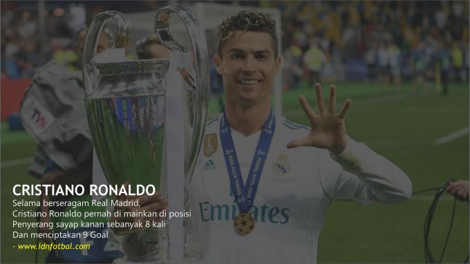 Idnfotbal - Daftar Top Skor Real madrid