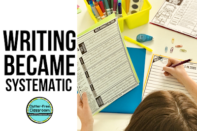 Paragraph writing practice is easy with these graphic organizers and pages that walk students through the writing process. Daily writing practice using a weekly writing practice system and guided instruction will have your students writing well-structured paragraphs in no time.