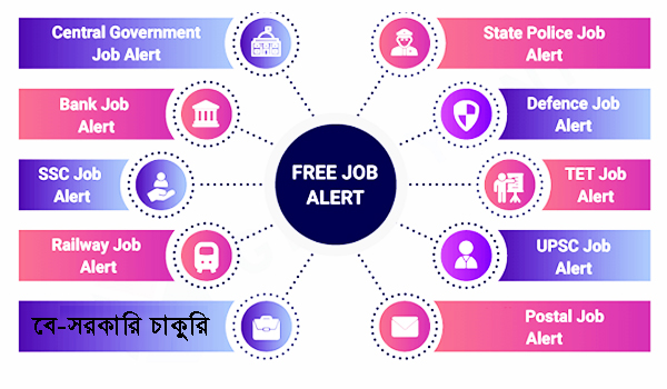 Free Job Alert 2021 Bangladesh Latest 1000+ Govt Vacancies