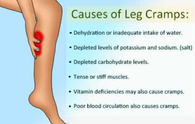 causes of leg cramps