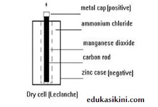 sel primer baterai
