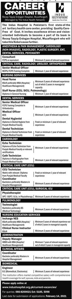 Indus Hospital Careers - Indus Hospital Jobs 2021 - Indus Hospital Current Vacancies - Indus Hospital Job Vacancy - The Indus Hospital Jobs