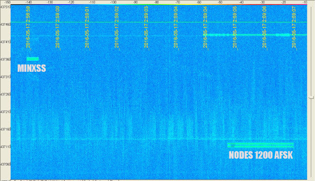 MINXSS and NODeS on SpectraVue