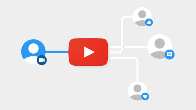 Seo Youtube : Belajar Memahami Algoritma Trending Youtube