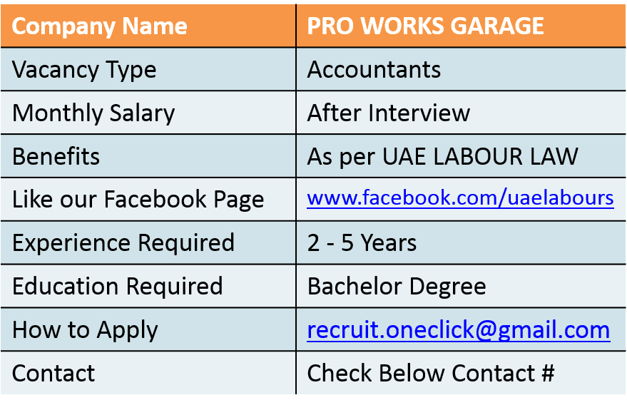 Dubai accounting jobs