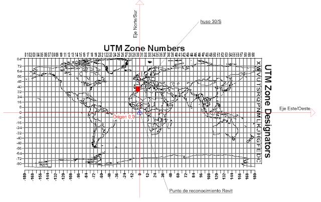 mapamundi con ejes de coordenadas