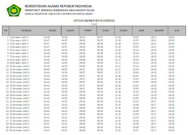 Jadwal Imsakiyah Ramadhan 1442 H Kota Sorong, Provinsi Papua Barat