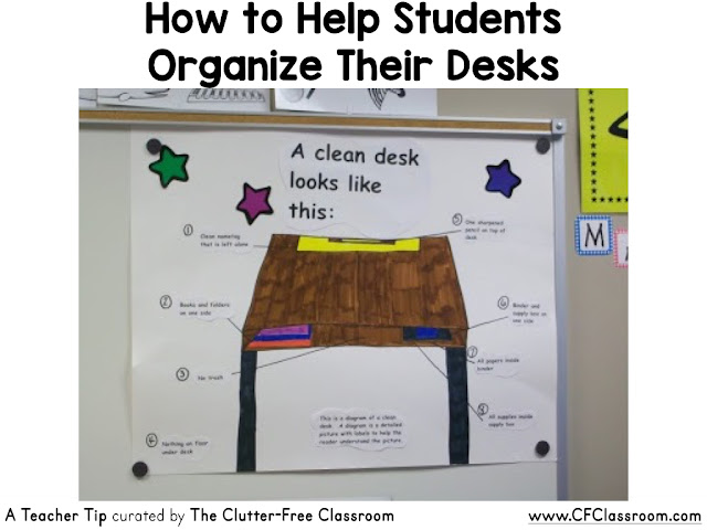 Do you have disorganized students who can never find what they need in class? This blog post from the Clutter-Free Classroom shows teachers how to help students improve on their organization skills and keep their desks neat.
