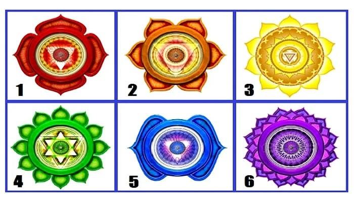 Sanskrt-čakra-yoga-meditacija-ayurveda