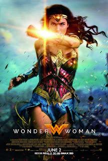 Wonder Women (2020) Hindi Dubbed Watch Online & Download