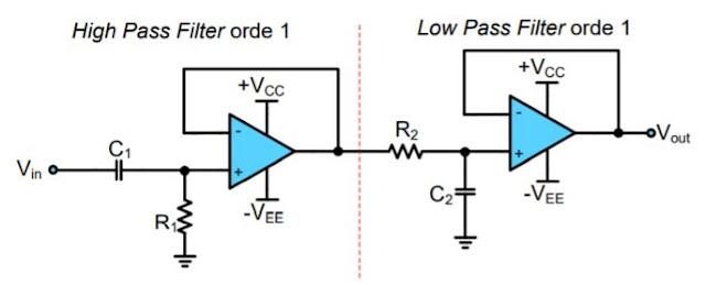Rangkaian Band Pass Filter Orde 1
