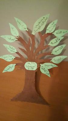 مشروع شجرة عائلة الرسول صلى الله عليه وسلم التعليم الابتدائي الجيل الثاني