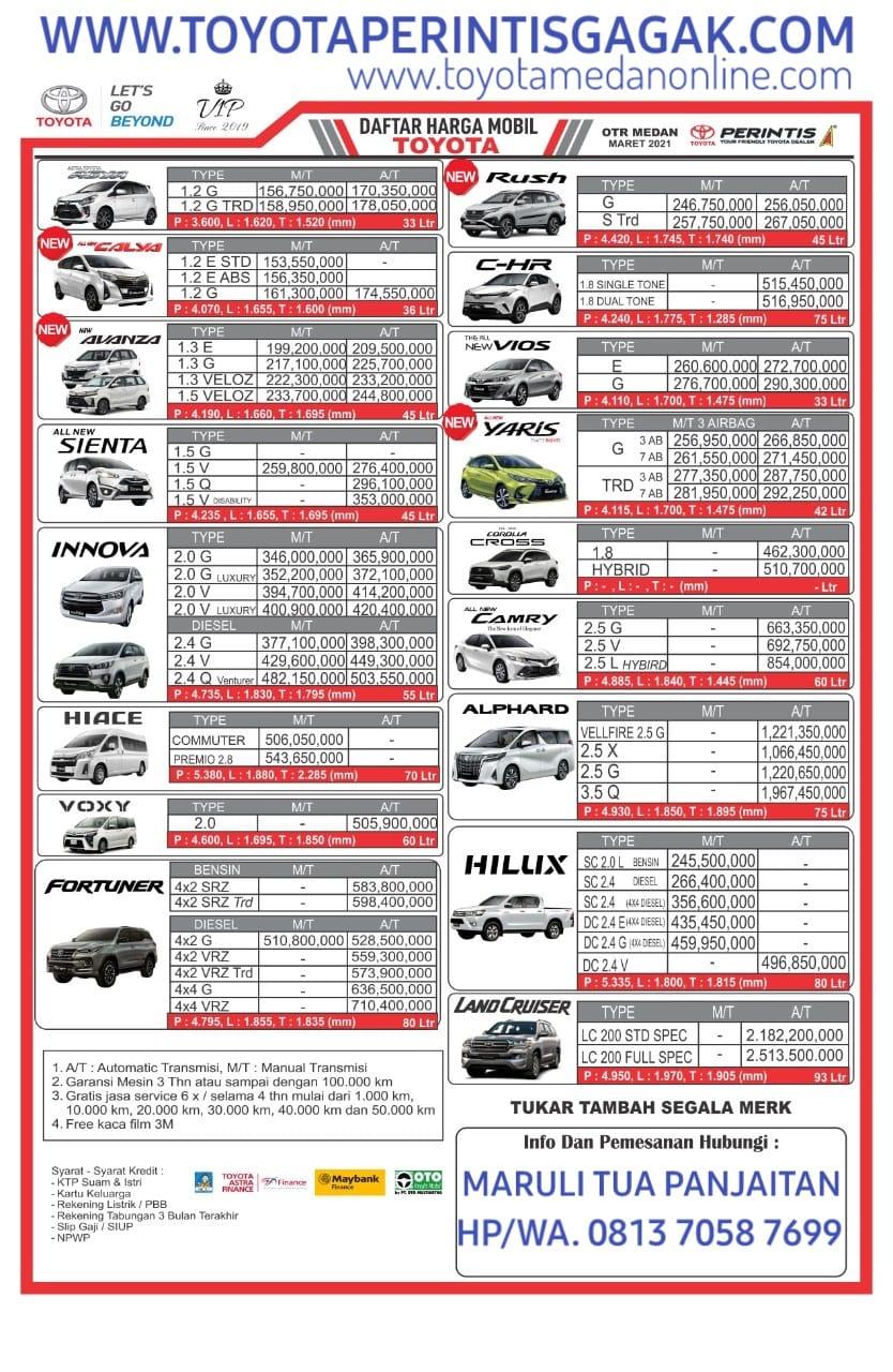 Daftar Harga Mobil Toyota Medan Terbaru OTR 2021