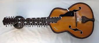 गिटार का इतिहास