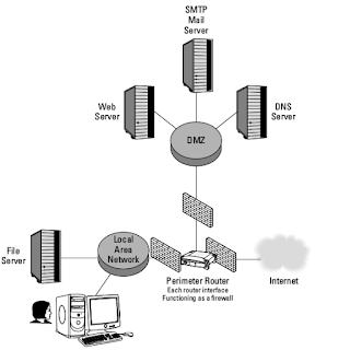 Fungsi dan Pengertian Simple Mail Transfer Protocol - SMTP ...