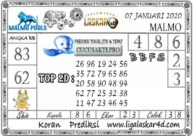 Prediksi Togel MALMO LASKAR4D 07 JANUARI 2020