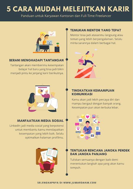 cara-meningkatkan-karir