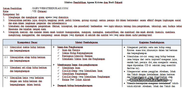 Silabus Pak Dan Bp Kelas 8 Kurikulum 2013 Revisi 2019 Websiteedukasi Com