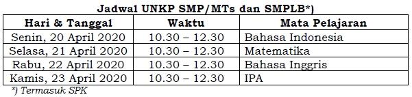 Jadwal UNKP SMP-MTs 2020 Utama