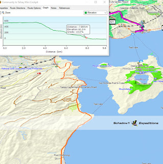 Schadow1 Expeditions 3D Routing