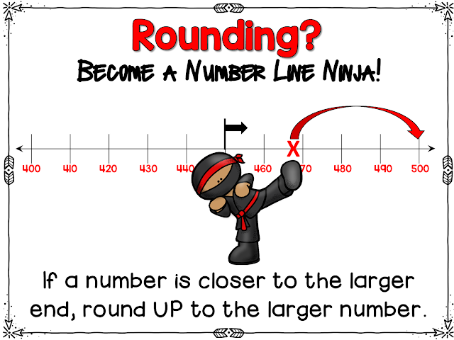 Use the number line to help upper elementary students understand the concept of rounding. Two free posters and a set of task cards are included in this blog post!