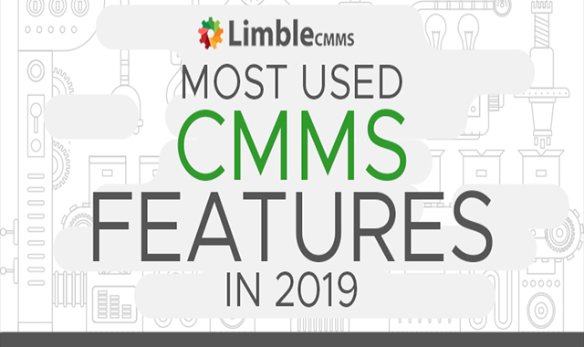 Most Used CMMS Features Throughout 2019 #infographic