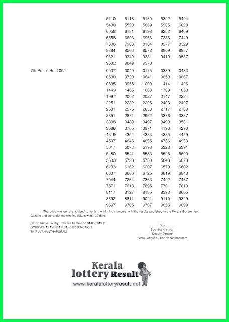 kerala-lottery-resultS-10-08-2019-karunya-kr-408